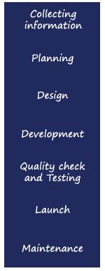 Web-development-Process1